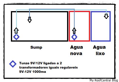DIY Sistema TPA'sautomáticas(Português) (6/6)